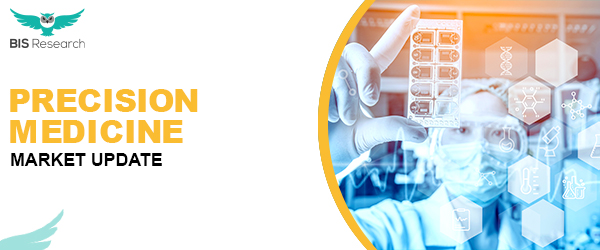 Precision Medicine Market Newsletter